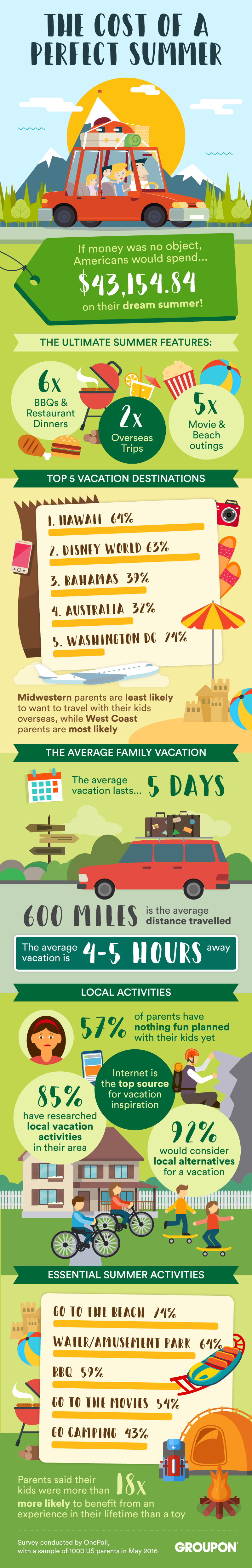 groupon_infographic_weboptimized