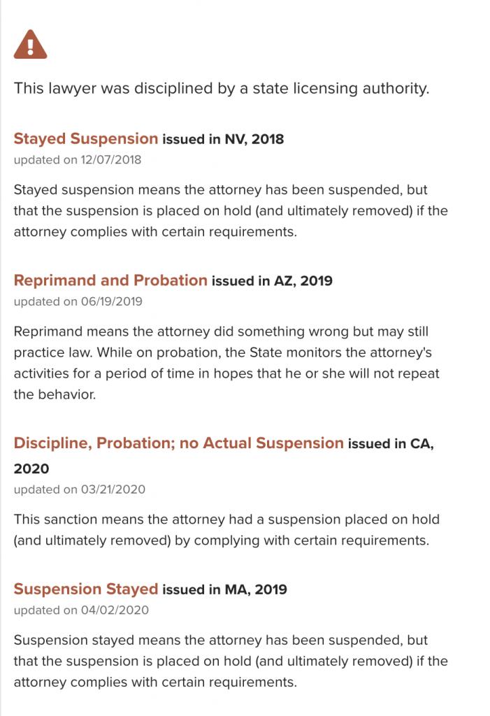 Marc Randazza Reprimand and Probation Professional misconduct